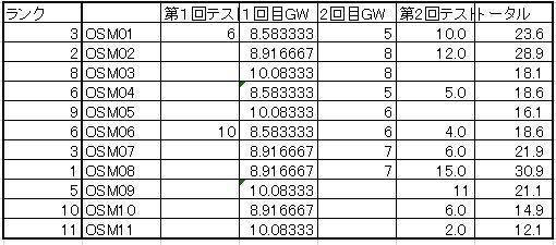 score01.JPG